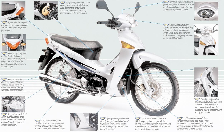 honda innova u2022 for sale u2022 price guide u2022 the bike market rh thebikemarket co uk