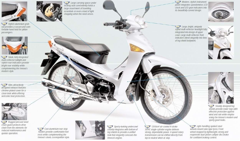 honda innova anf125  2003