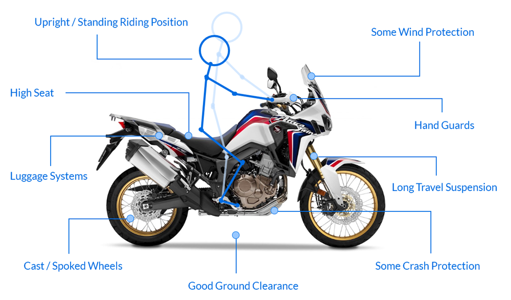 What is an adventure motorbike?