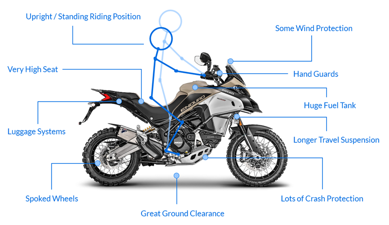 What is an off-road adventure motorbike?