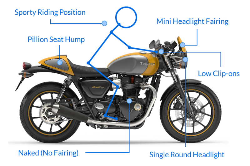 What Is A Cafe Racer?