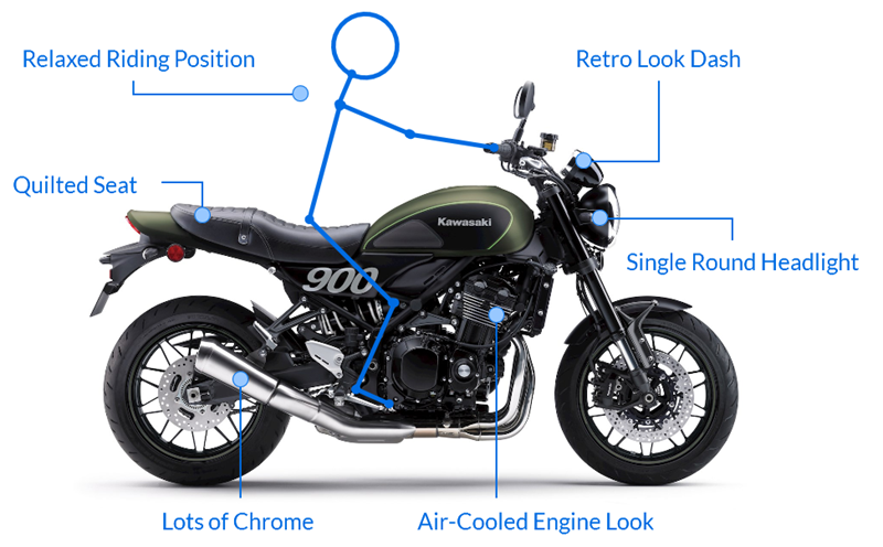What is a retro motorbike?