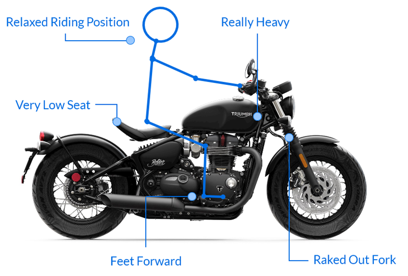 What is a crusier motorbike?