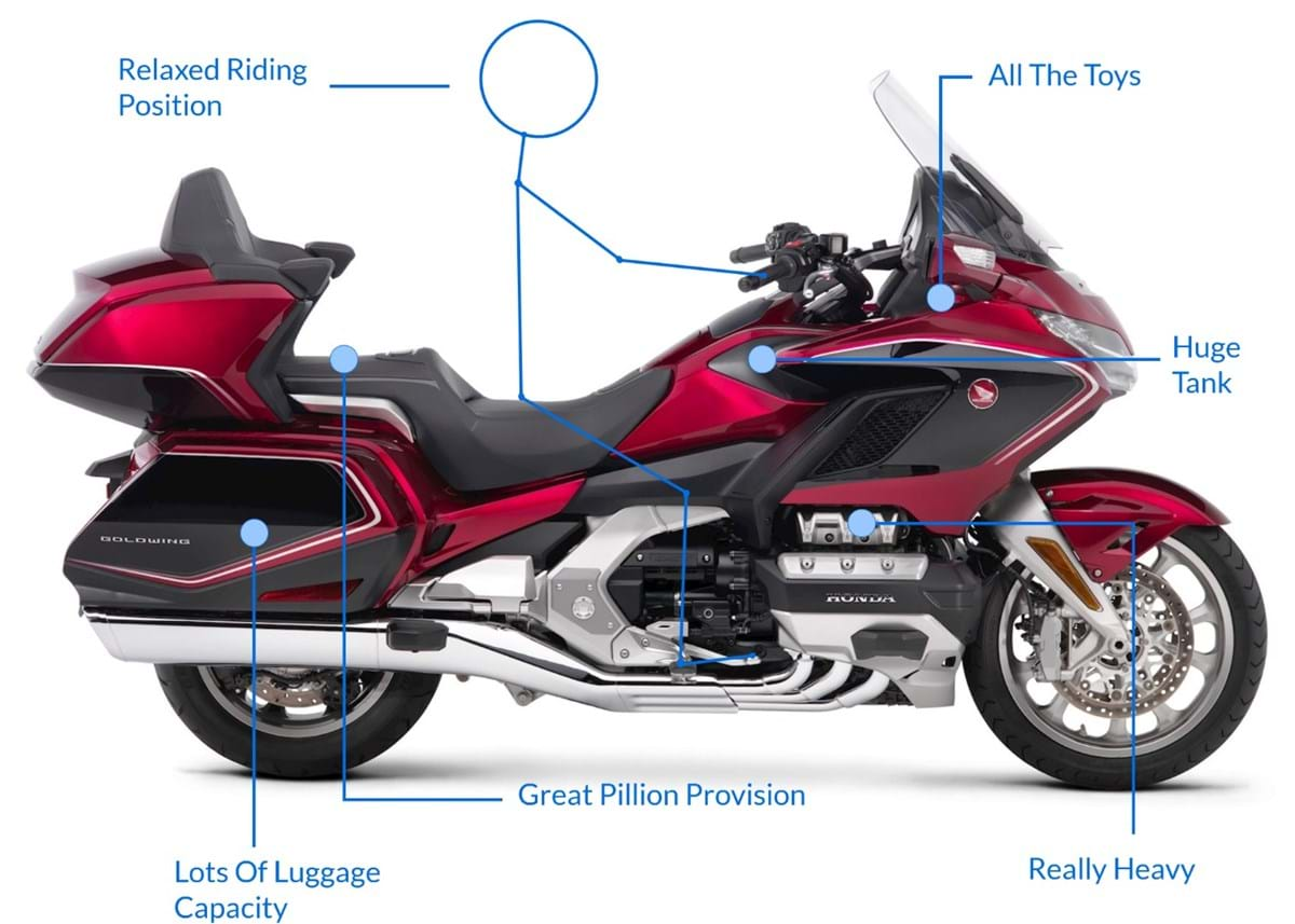 What is a touring motorbike?