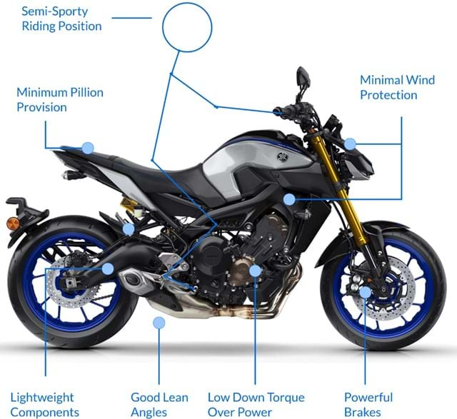 What is a naked motorbike?