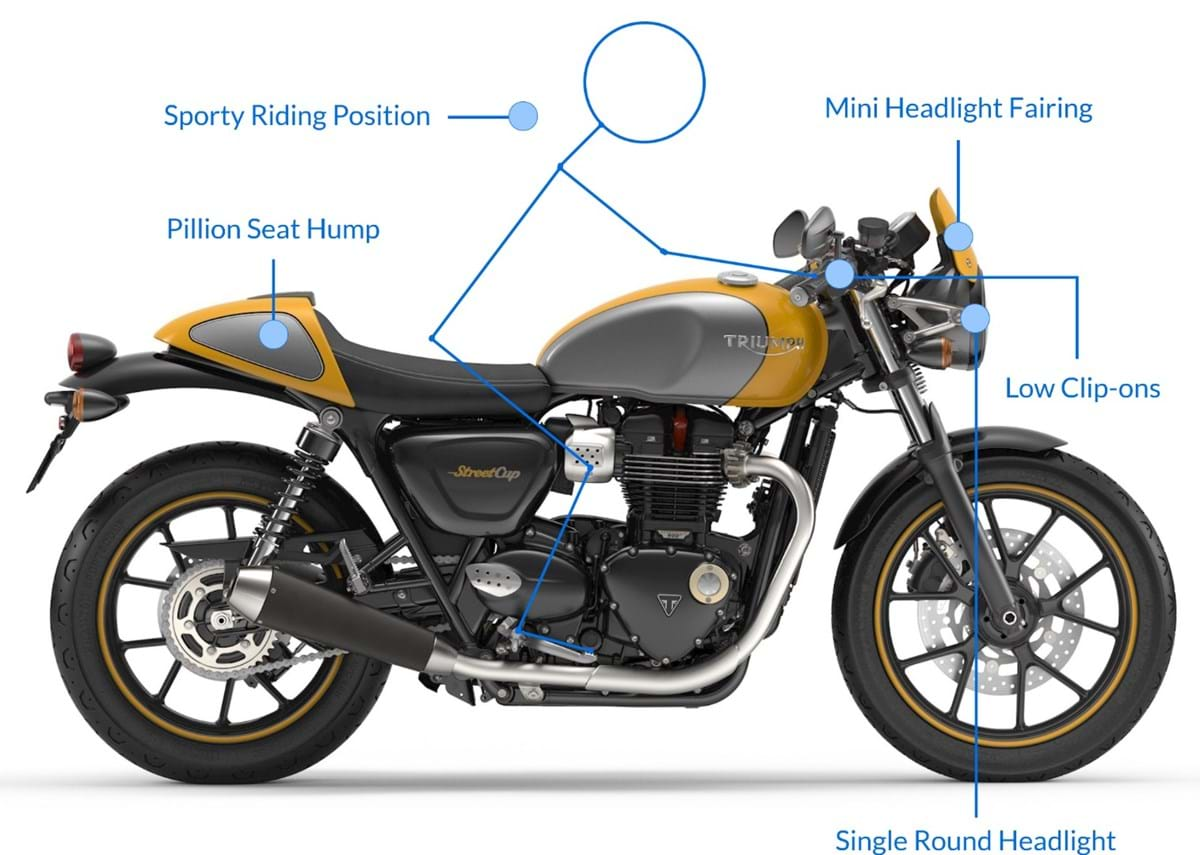 What is a cafe racer motorbike?